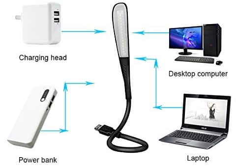 Glandu USB LED Light