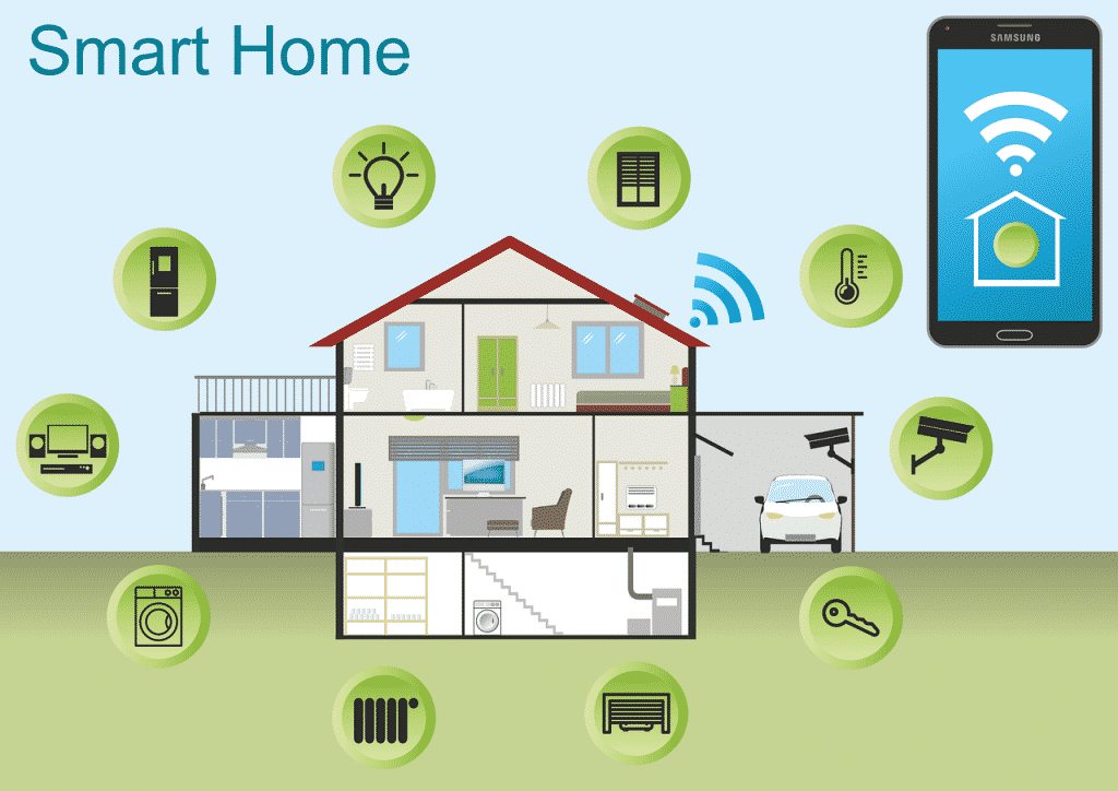 Smart Home Picture