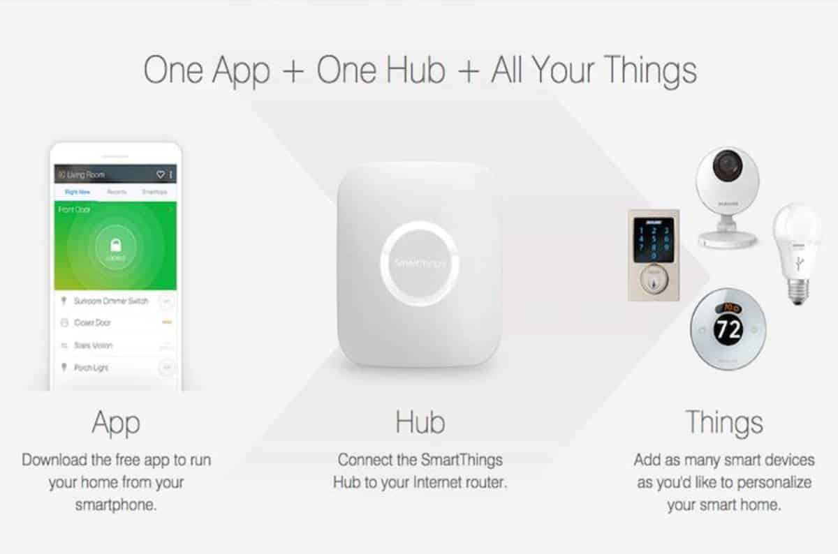 Samsung Smart Things Home Hub: What Can It Do For Me
