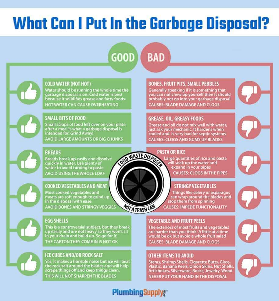 garbage-disposal-care-infographic