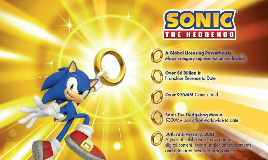 sega ad sonic 30th anniversary